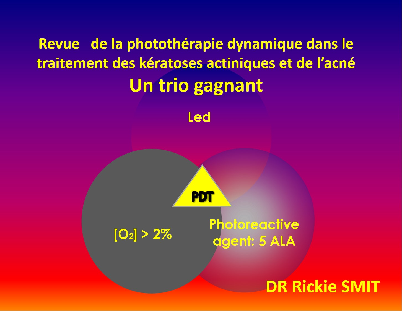 Dr Rickie SMIT Eropean Led Academy