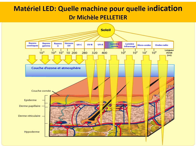 ELA Matériel LED quelle machine