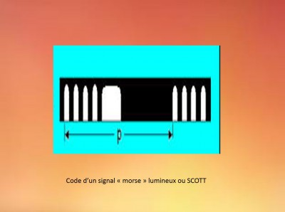 Code d'un signal morse lumineux appelé SCOTT