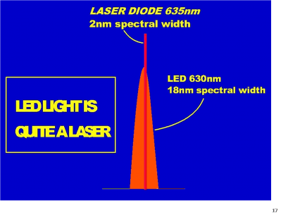 Emission lumineuse efficace cellulaire en PBM : Cohérence ou pas cohérence ?   Lars Hode (Swedish medical laser society)