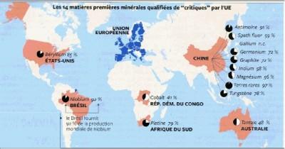 L'IMPORTANCE STRATEGIQUE DES TERRES RARES -  Pr. CARO -  Dr. CHRISTMANN